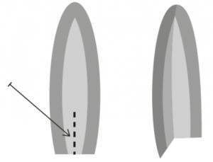 Oreilles de Lapin - Schéma